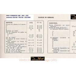Mc Cormick International 240 265 270 Moteur Fd128 Fd136 M
