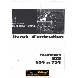 Mc Cormick International 523 624 724