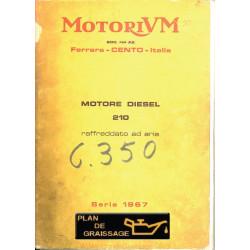 motori Vm 210 Moteur