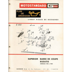 Motostandard Faucheuse Busatis