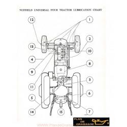 Nuffield Lubrication Chart Universal Four