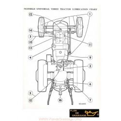 Nuffield Lubrication Chart Universal Three