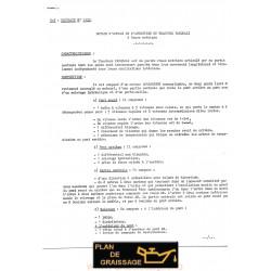 Pasquali 945 Notice