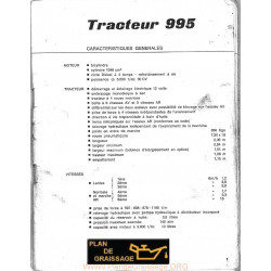 Pasquali 995 Instruc