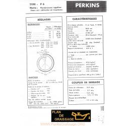 Perkins P6 Caracteristique Moteur
