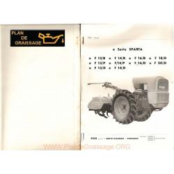 Pgs Serie Sparta Motoculteurs