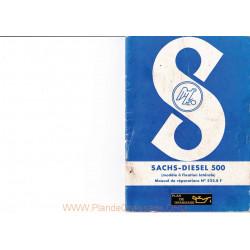 Sachs 500 Reparation Moteur