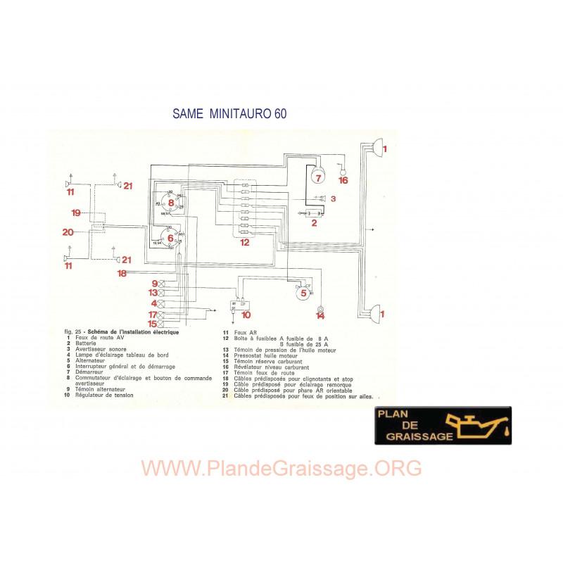 schema electrique feu stop moto