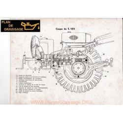 Soberfon S 105 125 311 813 Motoculteurs