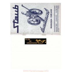 Staub Allen Motoculteurs