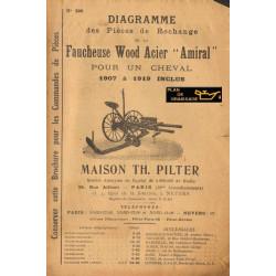 Wood Acier Amiral Faucheuse 1cheval