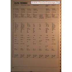 Alfa Romeo Alfasud Sprint Super Ti Carburator