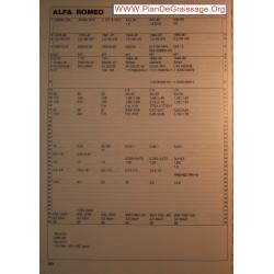 Alfa Romeo Alfetta 2000 L Gtv 90 1800 Gt Carburator