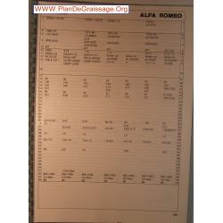 Alfa Romeo Alfetta Gt Gtv 1800 1600 2000 Carburator
