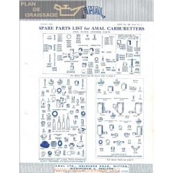 Amal Carburador Lista De Piezas De Repuesto 1956 Ingles