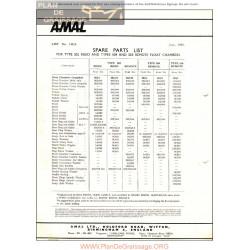 Amal Carburador Type 302 504 510 Gp2 Despiece Ingles