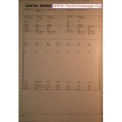 Austin Rover Allegro 3 1000 1100 1300 Carburator