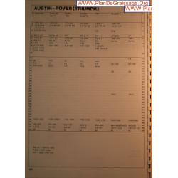 Austin Rover Dolomite Sprint Spitfire Tr7 Acclaim 1500 2500 Carburator