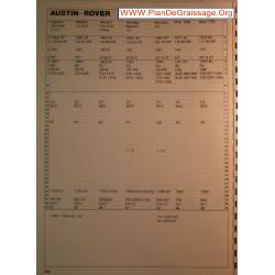 Austin Rover Maestro Montego Hle Maxi 1300 1600 1750 2000 Carburator