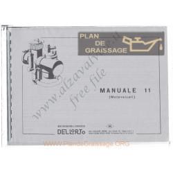 Dellorto Carburatori Manuale 11