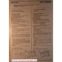 Dellorto Frda Alfa Romeo Alfasud Arna 1200 Carburator
