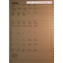 Mazda 323 1300 1400 1500 Gt Carburator