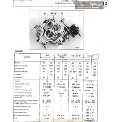 Solex 28 34 Z 10 Fiche S702
