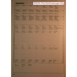 Subaru 1300 1600 1800 L Ch Carburator