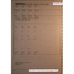 Vauxhall Chevette Viva Magnum Cavalier 1300 1250 1800 Carburator