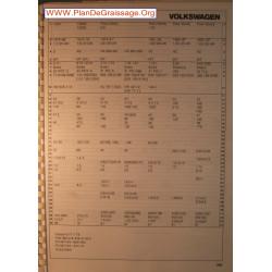 Volkswagen 1200 1302 1303 Polo Derby 900 1050 Carburator