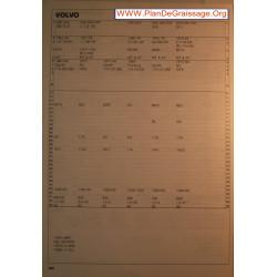 Volvo 340 360 242 244 245 Gle Gls Carburator