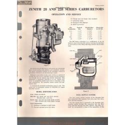 Zenith 28 128 Rebuild Z 190 B