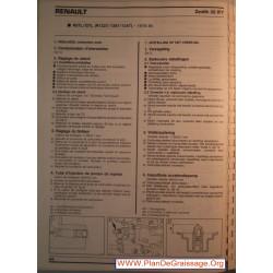 Zenith 32 If7 Renault R5 Gtl Tl R1227 R1397 R1247 Carburator