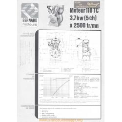 Bernard 110 Tc 5ch Techniques Moteur
