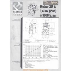 Bernard 318 A 2ch Techniques Moteur
