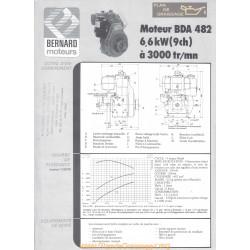 Bernard Bda 482 9ch Techniques Moteur
