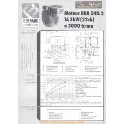Bernard Bda 540 22ch Techniques Moteur