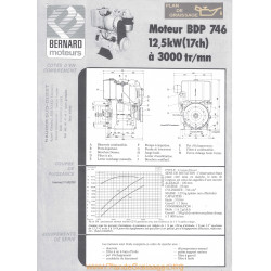 Bernard Bdp 746 17ch Techniques Moteur