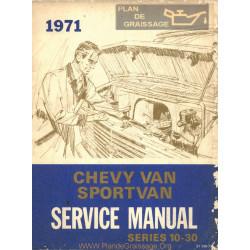 Gmc Chevrolet 10 30 Van Sportvan Service M 1971