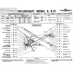 Taylorcraft B B 12