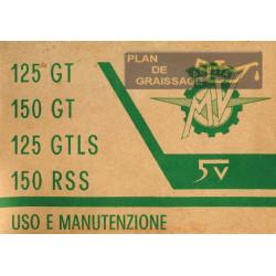 Agusta Mv 125 Gtgtls 150 Gtrss 5v Uso E Manutenzione