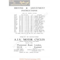 Ajs 1939 Manual De Intretinere