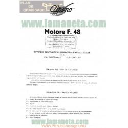 Alpino 48 Mod F Despiece