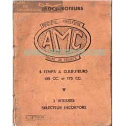 Amc 125 Cc Y 175 Cc 4t Manual Motor Frances
