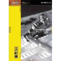 Aprilia Atlantic 500 2002 Manual De Reparatie