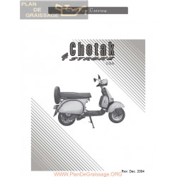 Bajaj Chetak Parts List