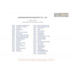 Barossa Quarterback Aam 250 E Atg 250 E Parts List