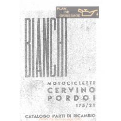 Bianchi 175 2t Cervino Pordoi