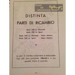 Bianchi 250cc Normal Sport List Spare