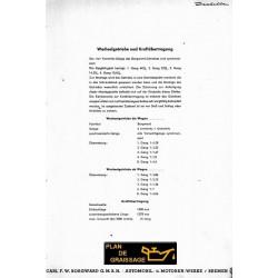 Borgward Isabella G2 Manuel De Reparation